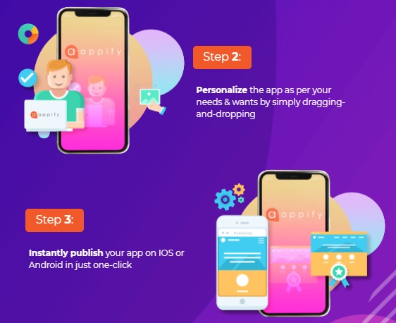 Appify Review